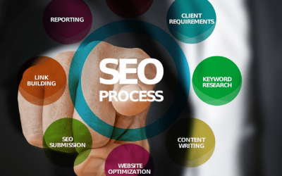 Tips on how to improve your local SEO listings
